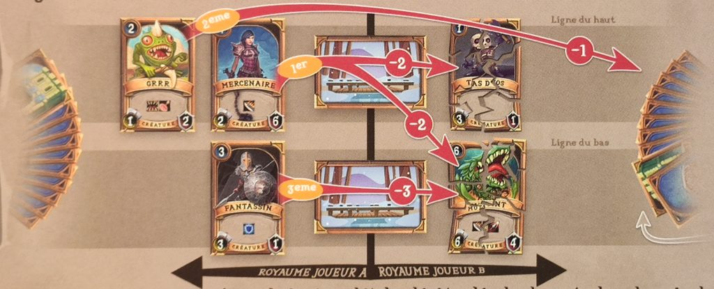 Exemple d'Attaque à Clash of Deck