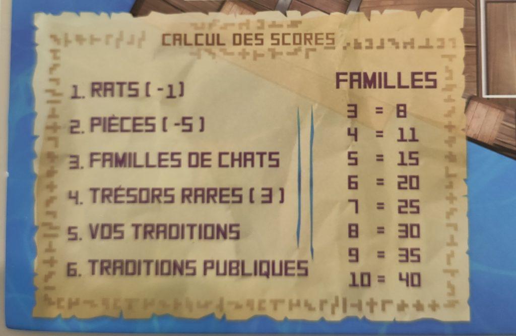 Table de score